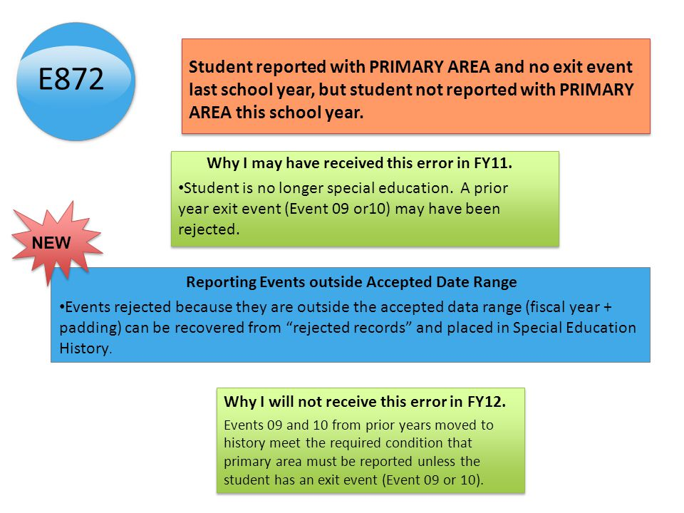 E872 Student reported with PRIMARY AREA and no exit event last school year, but student not reported with PRIMARY AREA this school year.