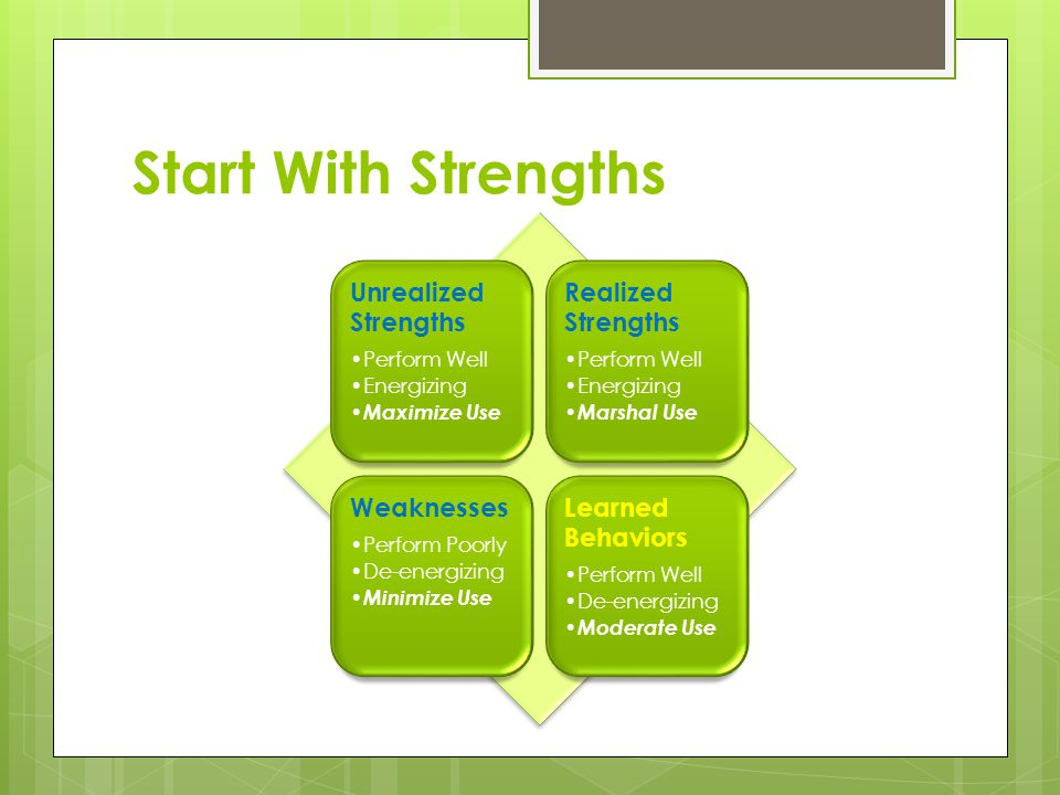Start With Strengths Unrealized Strengths Perform Well Energizing Maximize Use Realized Strengths Perform Well Energizing Marshal Use Weaknesses Perform Poorly De-energizing Minimize Use Learned Behaviors Perform Well De-energizing Moderate Use