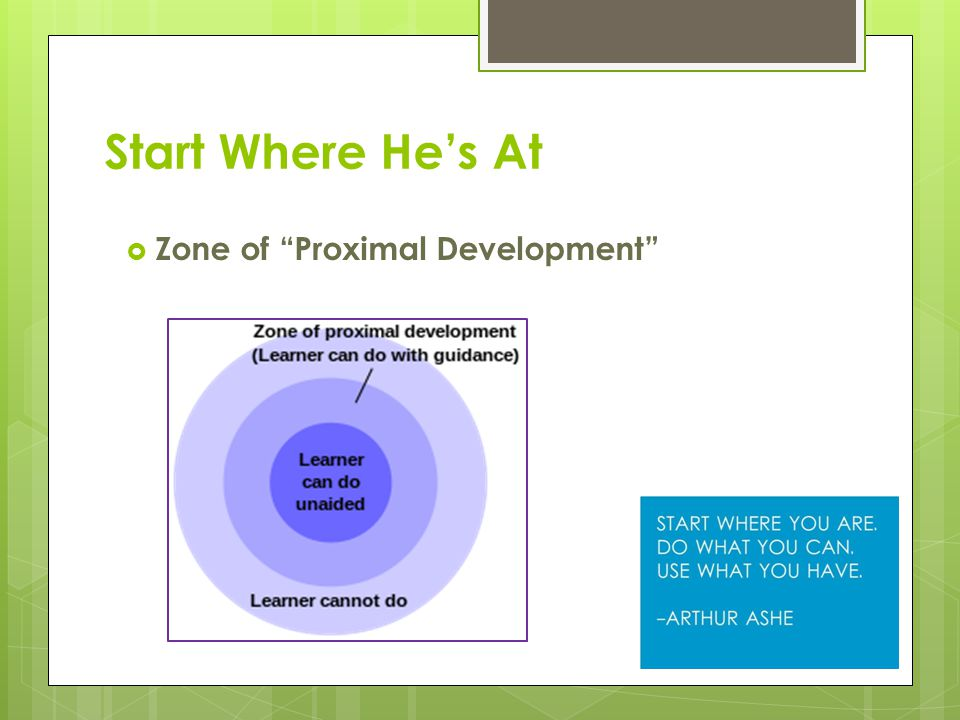 Start Where He's At  Zone of Proximal Development