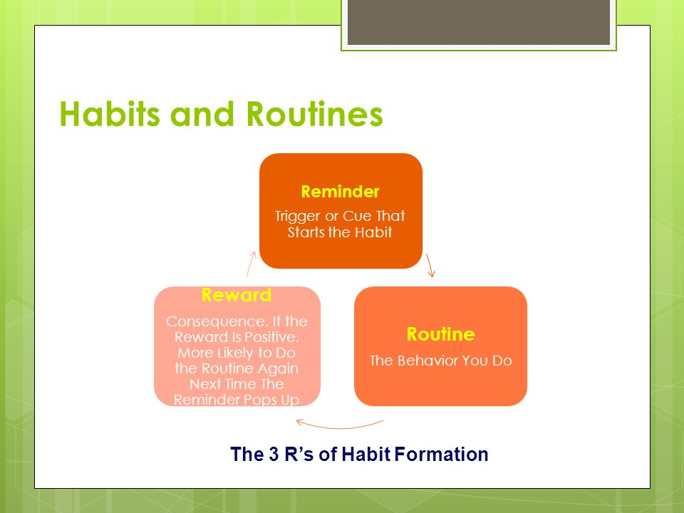Habits and Routines Reminder Trigger or Cue That Starts the Habit Routine The Behavior You Do Reward Consequence. If the Reward Is Positive, More Like