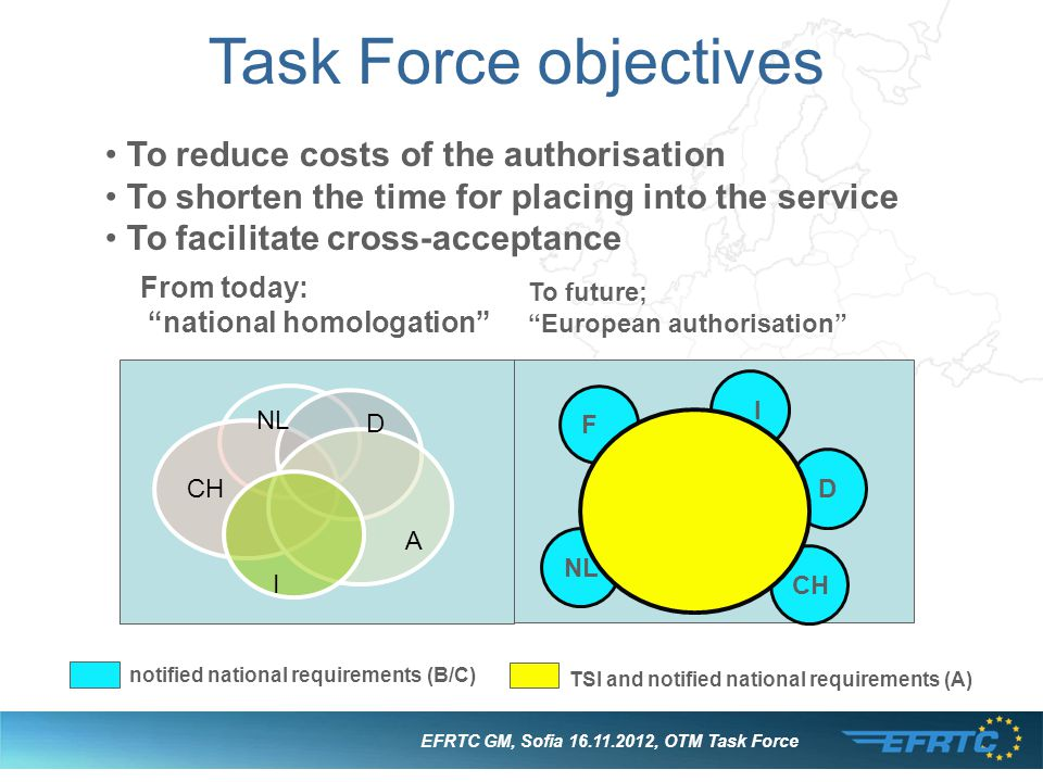 EFRTC GM, Sofia 16.11.2012, OTM Task Force Task Force objectives To reduce costs of the authorisation To shorten the time for placing into the service