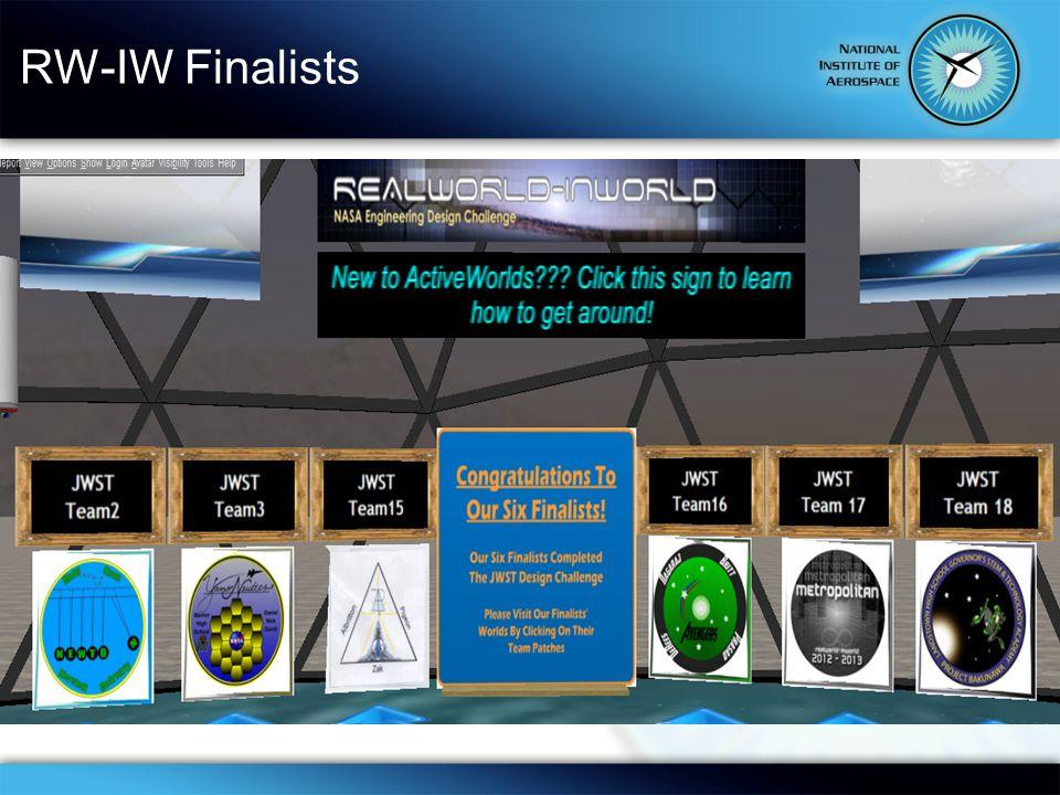 RW-IW Finalists