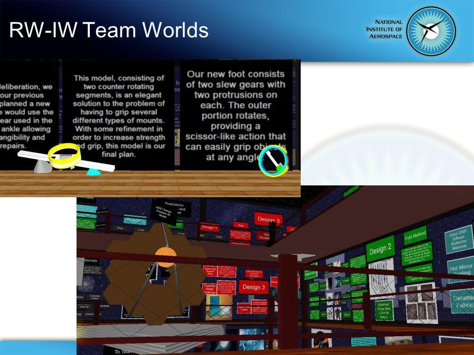 RW-IW Team Worlds