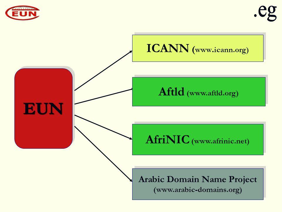 EUNEUN ICANN ( www.