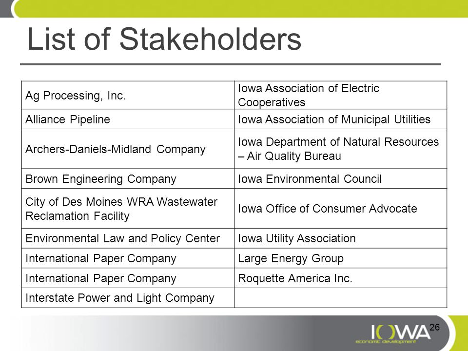 List of Stakeholders Ag Processing, Inc. Iowa Association of Electric Cooperatives Alliance PipelineIowa Association of Municipal Utilities Archers-Da