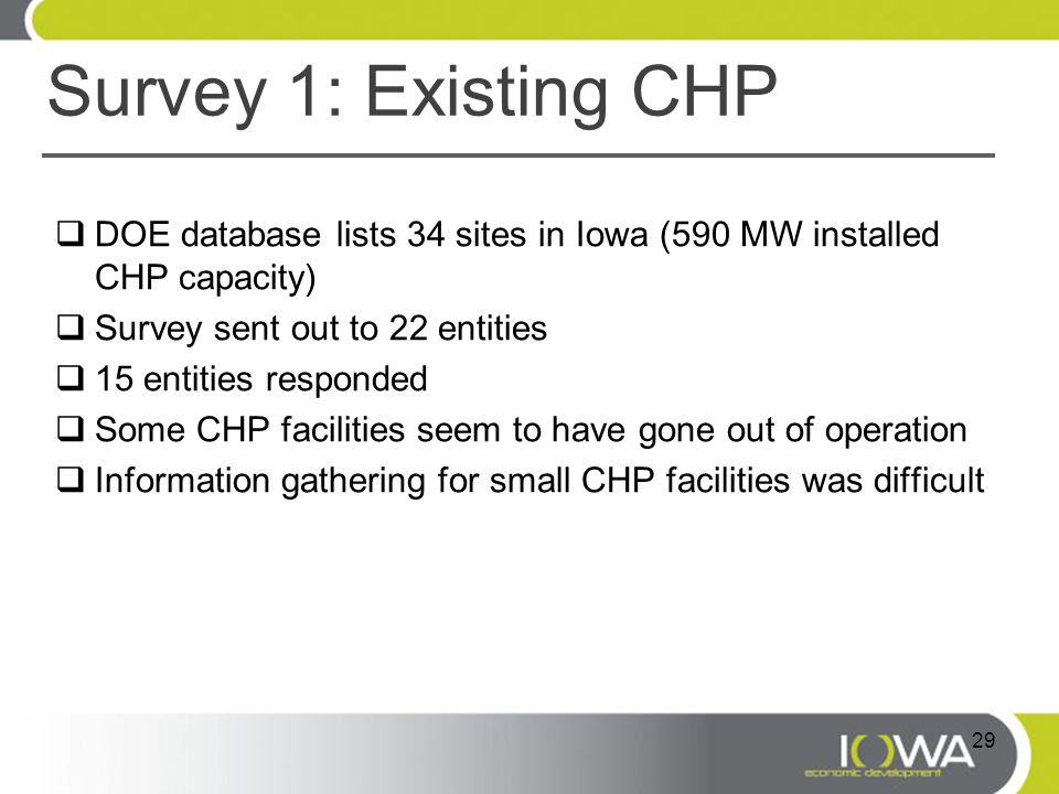 Survey 1: Existing CHP  DOE database lists 34 sites in Iowa (590 MW installed CHP capacity)  Survey sent out to 22 entities  15 entities responded