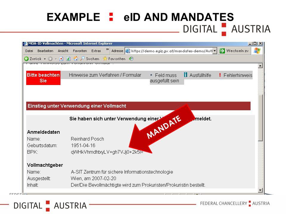 EXAMPLE : eID AND MANDATES MANDATE