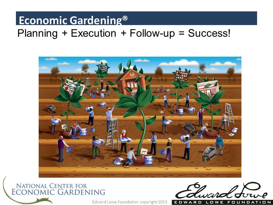 Planning + Execution + Follow-up = Success.