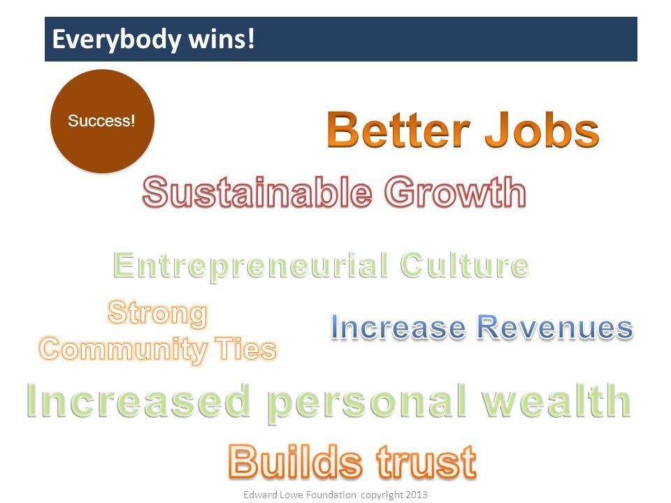 Everybody wins! Success! Edward Lowe Foundation copyright 2013