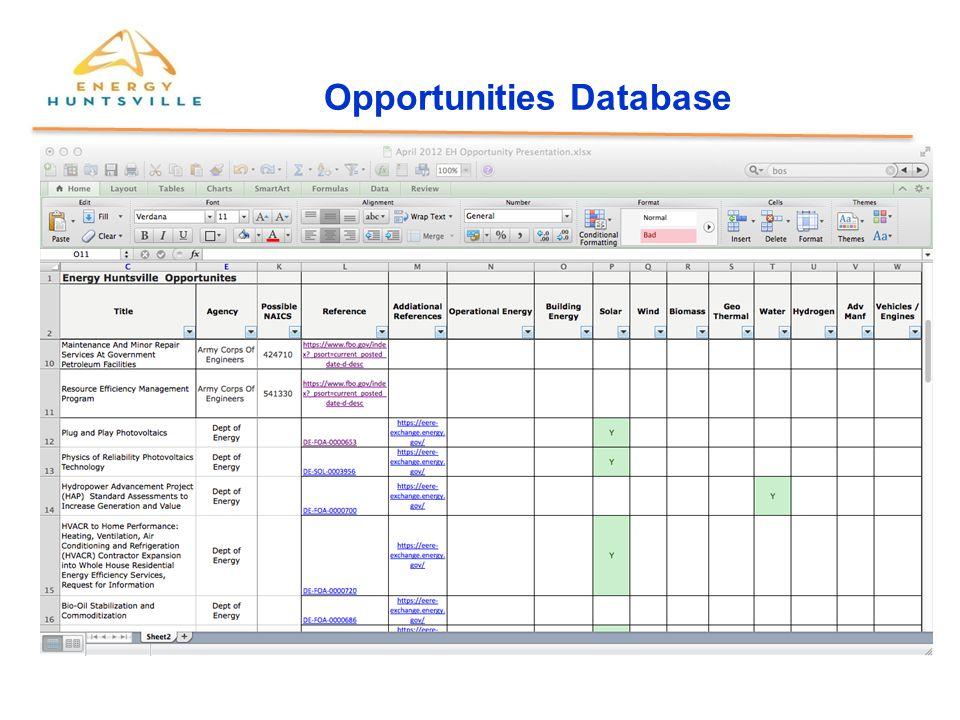 Opportunities Database