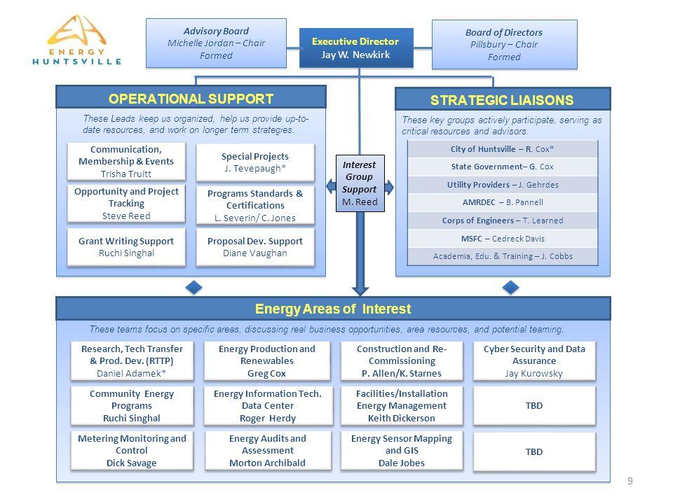 9 Programs Standards & Certifications L. Severin/ C.