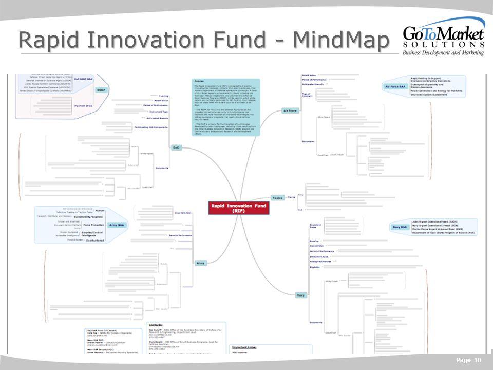 Page 10 Rapid Innovation Fund - MindMap