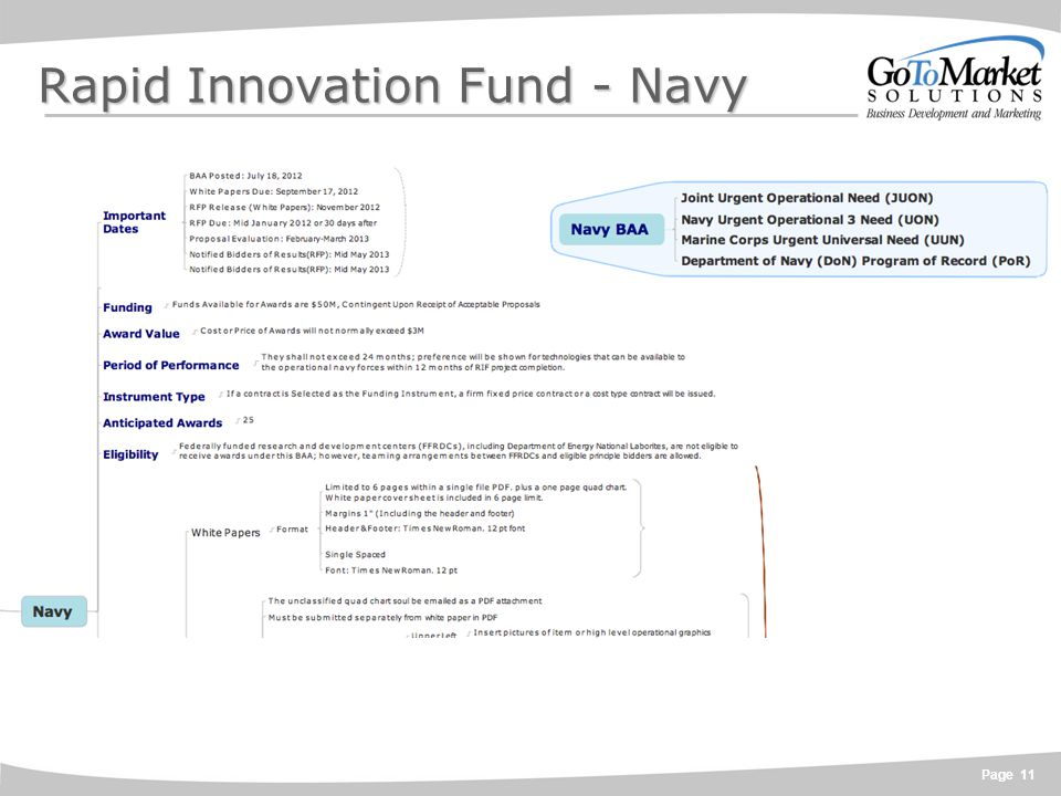 Page 11 Rapid Innovation Fund - Navy