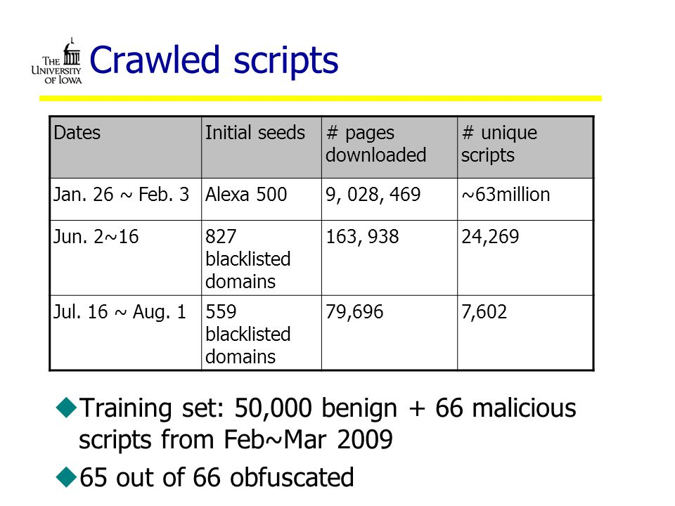Crawled scripts DatesInitial seeds# pages downloaded # unique scripts Jan.