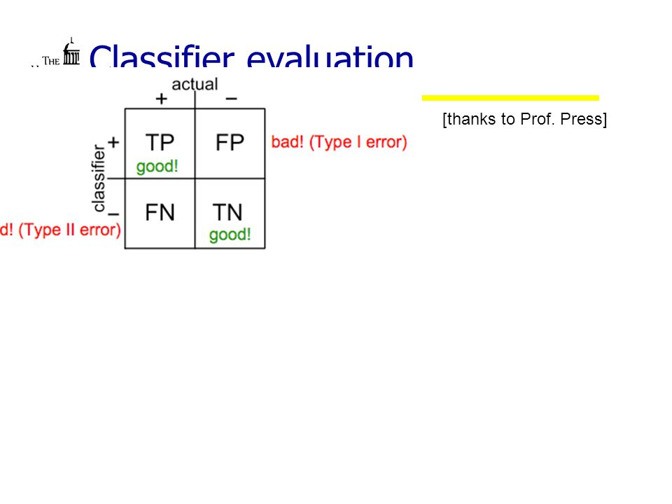 Classifier evaluation uConfusion matrix [thanks to Prof. Press]