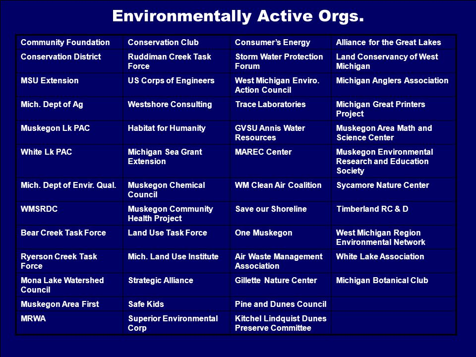 Environmentally Active Orgs. Community FoundationConservation ClubConsumer's EnergyAlliance for the Great Lakes Conservation DistrictRuddiman Creek Ta