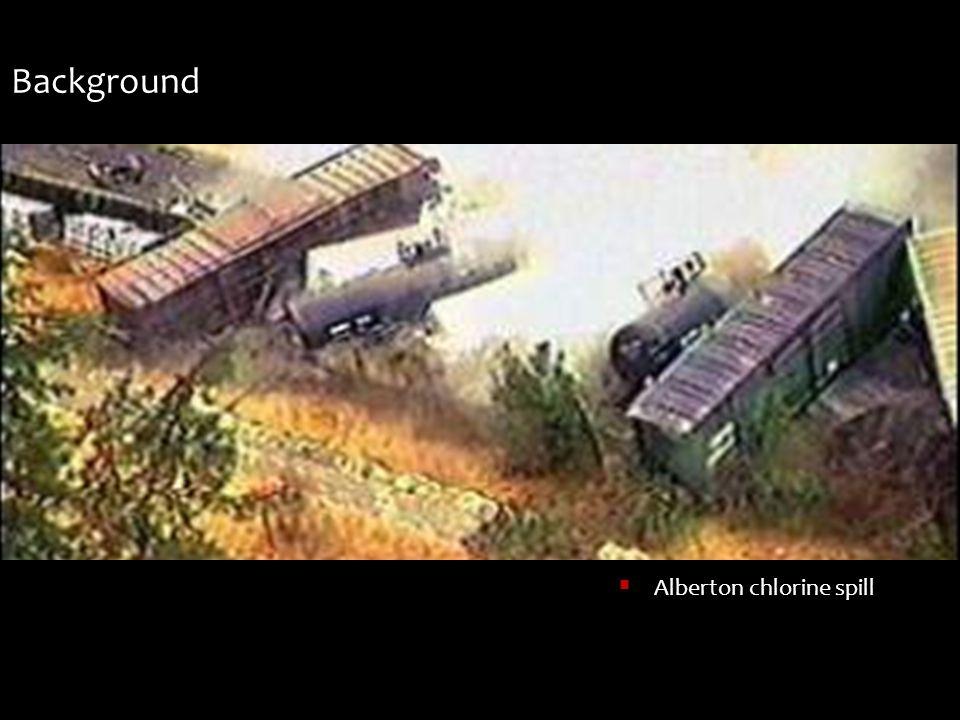 Background  Alberton chlorine spill