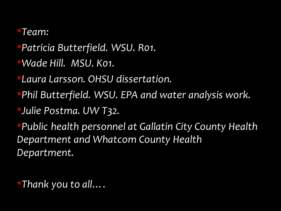 Team: Patricia Butterfield. WSU. R01. Wade Hill.