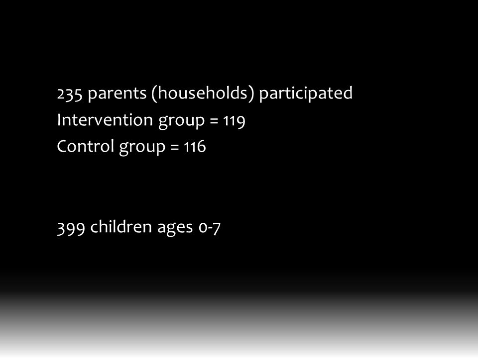 235 parents (households) participated Intervention group = 119 Control group = 116 399 children ages 0-7