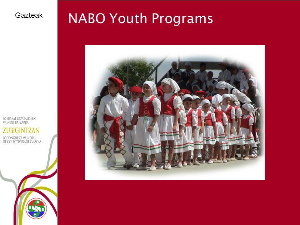 Gazteak NABO Youth Programs