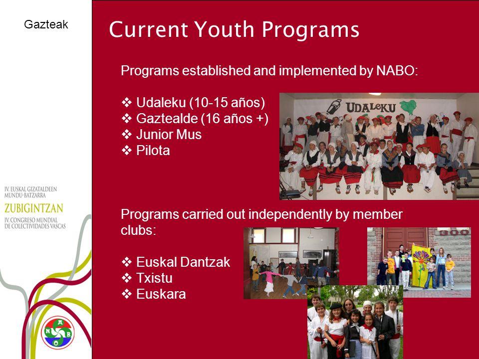 Gazteak Current Youth Programs Programs established and implemented by NABO:  Udaleku (10-15 años)  Gaztealde (16 años +)  Junior Mus  Pilota Programs carried out independently by member clubs:  Euskal Dantzak  Txistu  Euskara