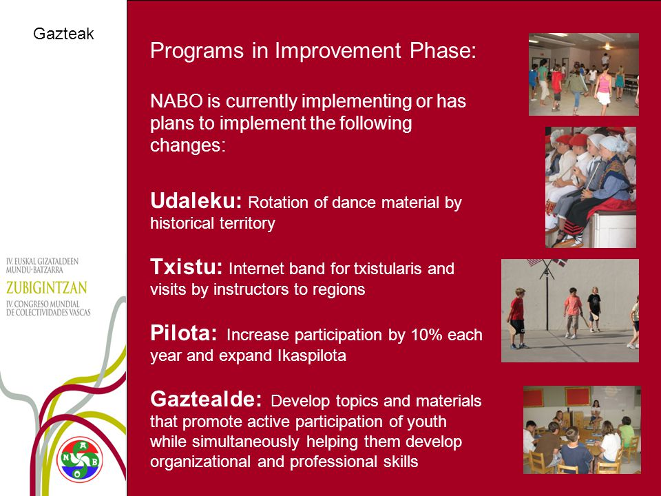 Gazteak Programs in Improvement Phase: NABO is currently implementing or has plans to implement the following changes: Udaleku: Rotation of dance material by historical territory Txistu: Internet band for txistularis and visits by instructors to regions Pilota: Increase participation by 10% each year and expand Ikaspilota Gaztealde: Develop topics and materials that promote active participation of youth while simultaneously helping them develop organizational and professional skills
