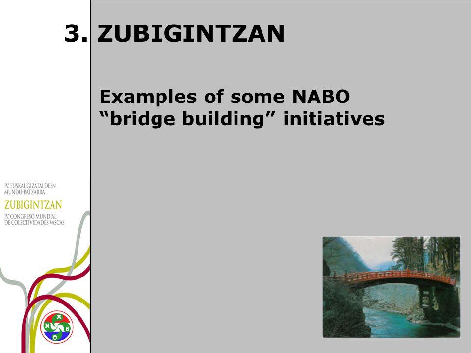 Examples of some NABO bridge building initiatives 3. ZUBIGINTZAN