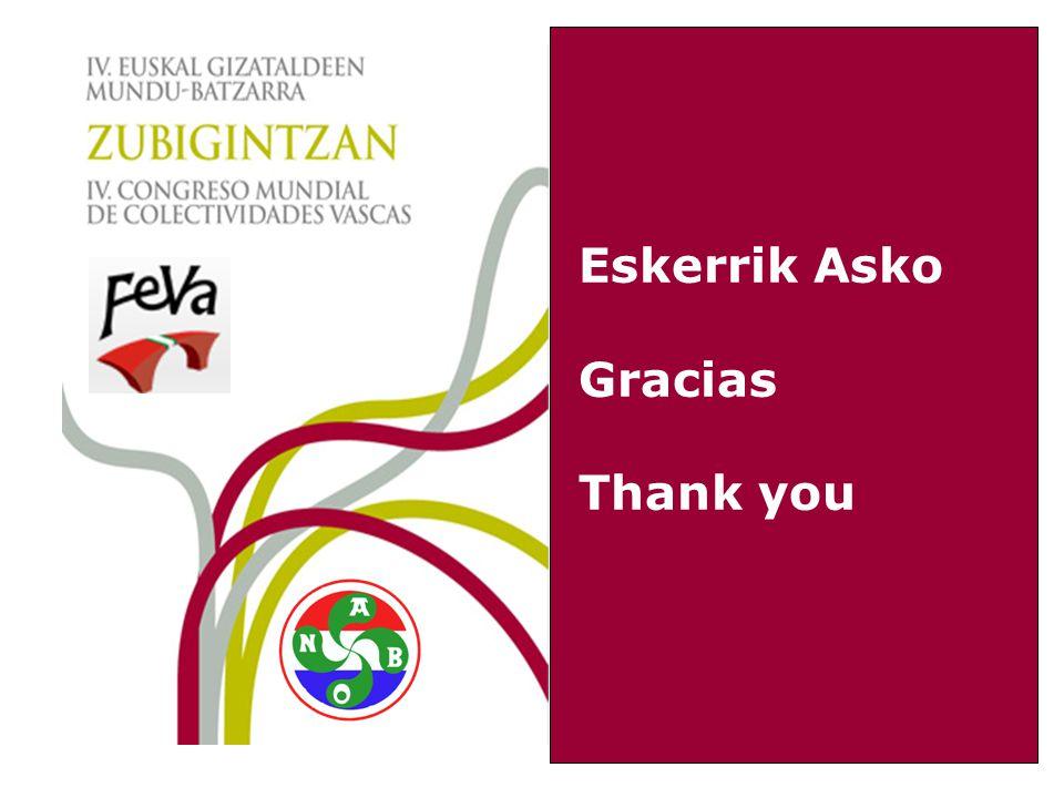 Eskerrik Asko Gracias Thank you