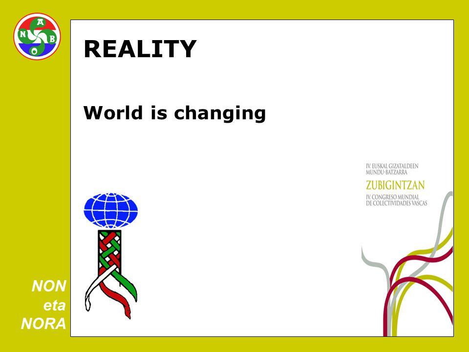 REALITY World is changing NON eta NORA