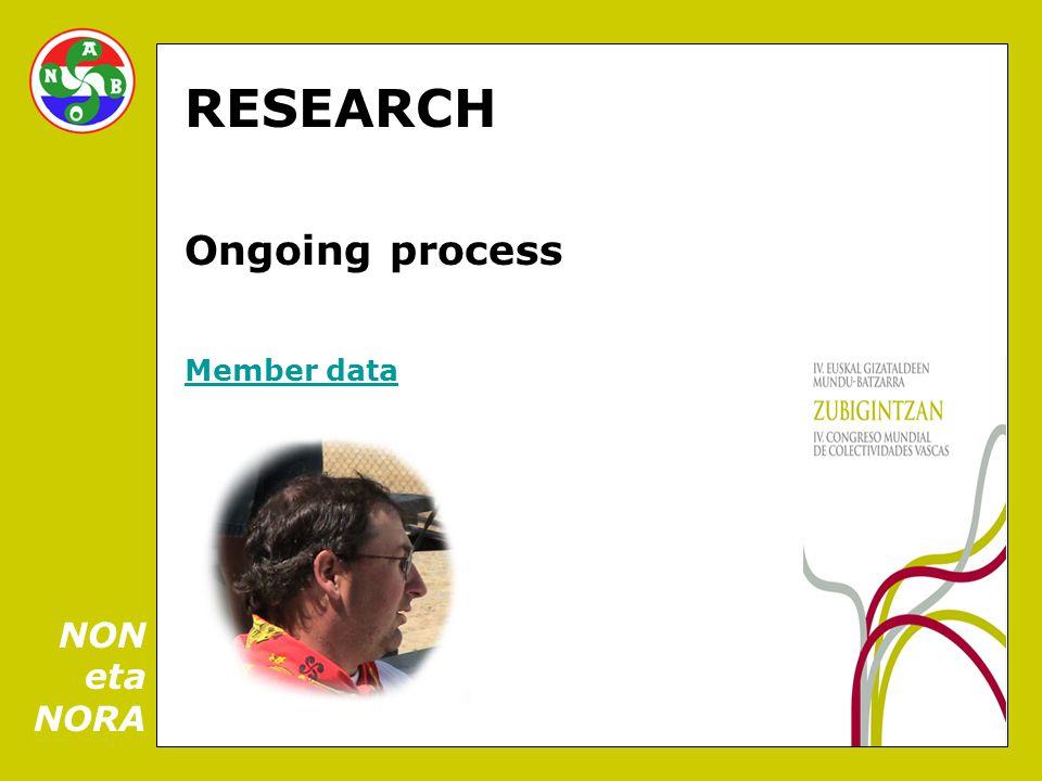 RESEARCH Ongoing process Member data NON eta NORA
