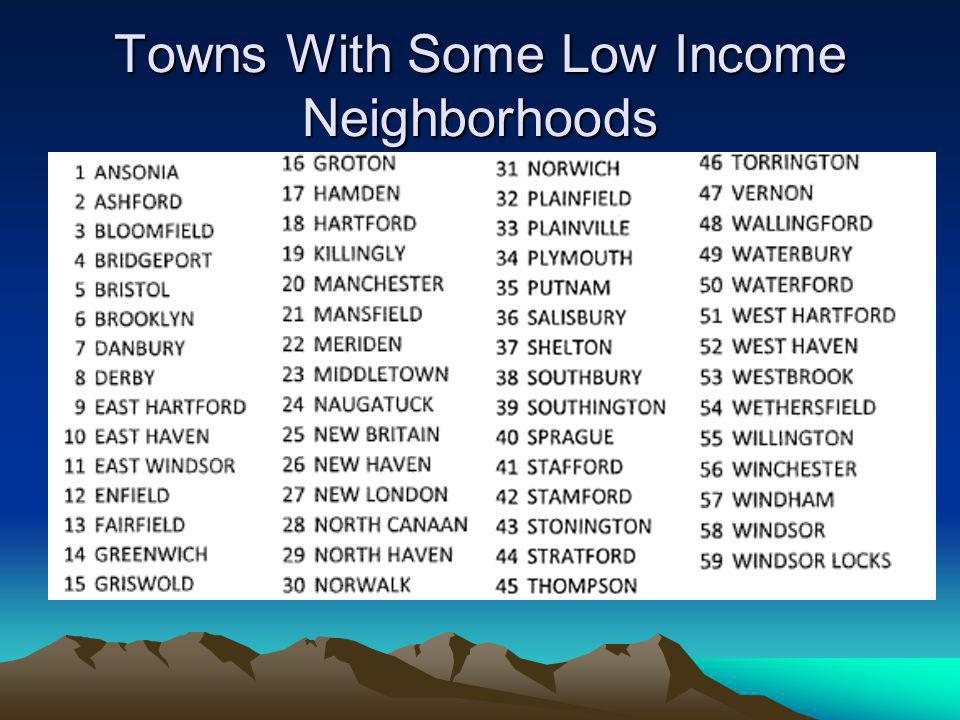 Towns With Some Low Income Neighborhoods