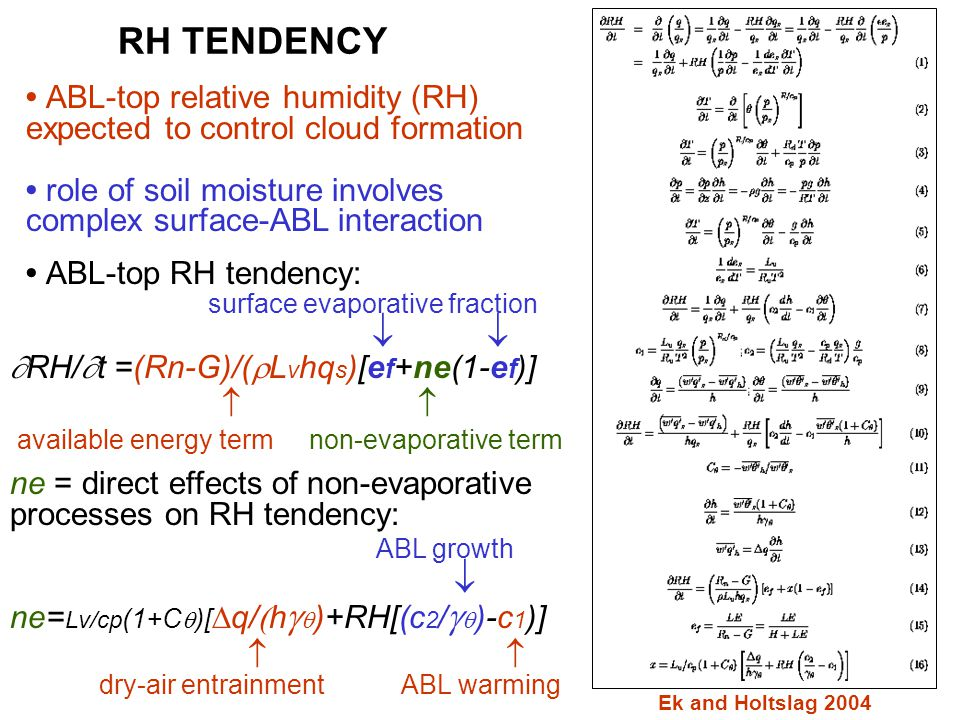 RH TENDENCY surface evaporative fraction   RH/  t =(Rn-G)/(  L v hq s )[e f +ne(1-e f )]  available energy term non-evaporative term ne = direct effects of non-evaporative processes on RH tendency: ABL growth  ne= Lv/cp (1+C  )[  q/  h   )+RH[(c 2 /   )-c 1 )]  dry-air entrainment ABL warming Ek and Holtslag 2004 ABL-top relative humidity (RH) expected to control cloud formation role of soil moisture involves complex surface-ABL interaction ABL-top RH tendency: