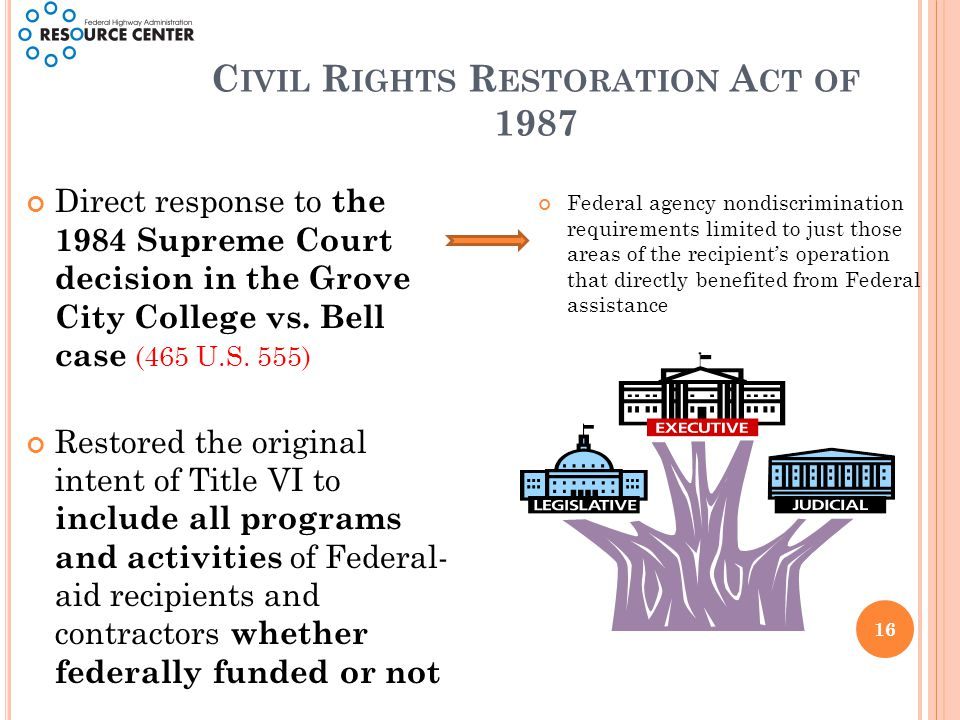 C IVIL R IGHTS R ESTORATION A CT OF 1987 Direct response to the 1984 Supreme Court decision in the Grove City College vs.