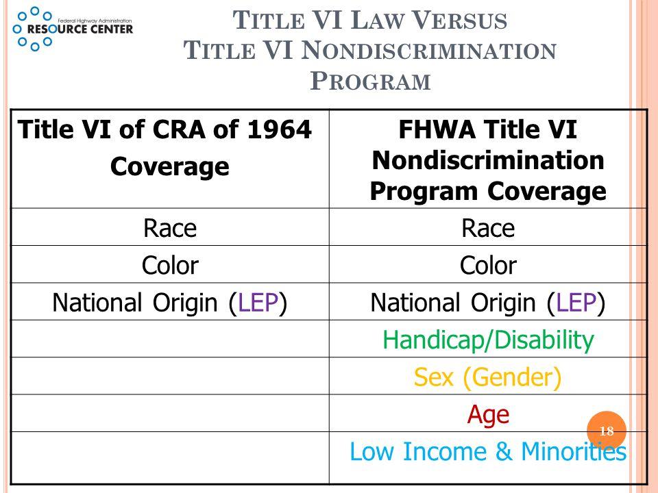 T ITLE VI L AW V ERSUS T ITLE VI N ONDISCRIMINATION P ROGRAM Title VI of CRA of 1964 Coverage FHWA Title VI Nondiscrimination Program Coverage Race Color National Origin (LEP) Handicap/Disability Sex (Gender) Age Low Income & Minorities 18