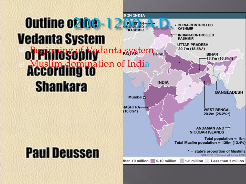  Beginning of Vedanta system  Muslim domination of India