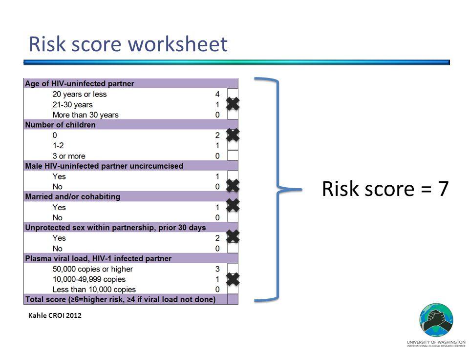 Risk score worksheet Kahle CROI 2012 Risk score = 7