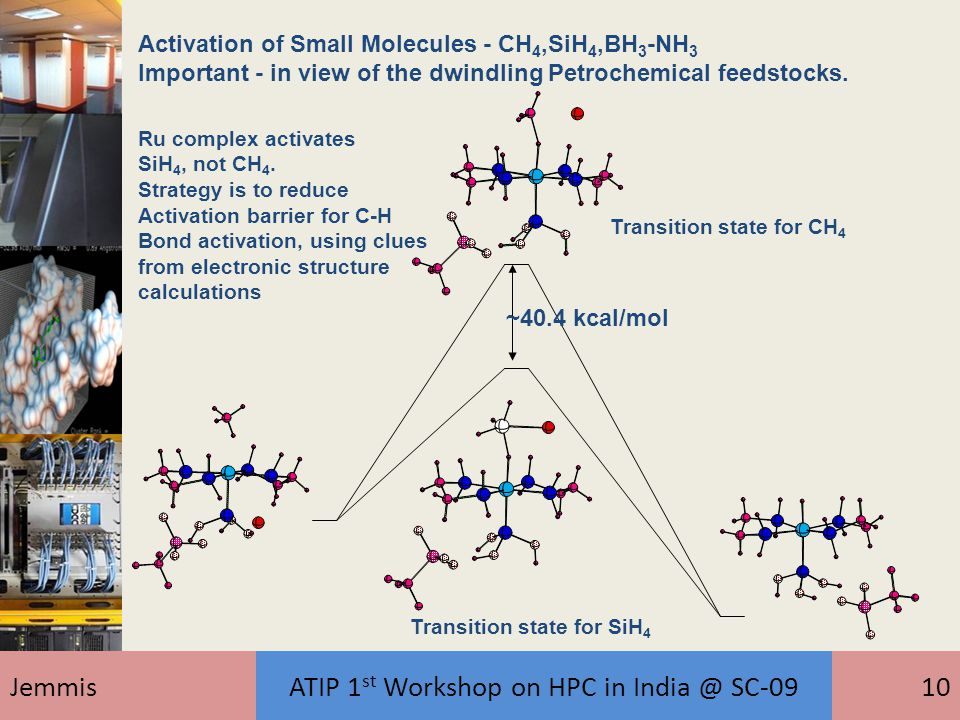 JemmisATIP 1 st Workshop on HPC in India @ SC-0910 Activation of Small Molecules - CH 4,SiH 4,BH 3 -NH 3 Important - in view of the dwindling Petroche