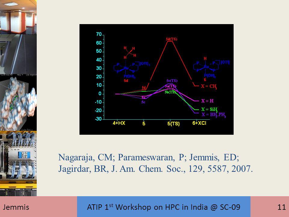 JemmisATIP 1 st Workshop on HPC in India @ SC-0911 Nagaraja, CM; Parameswaran, P; Jemmis, ED; Jagirdar, BR, J. Am. Chem. Soc., 129, 5587, 2007.