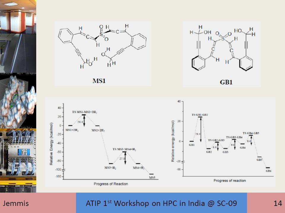 JemmisATIP 1 st Workshop on HPC in India @ SC-0914