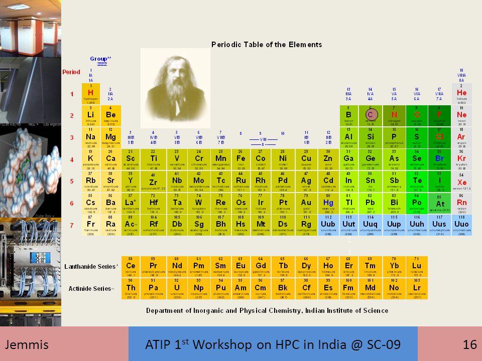 JemmisATIP 1 st Workshop on HPC in India @ SC-0916