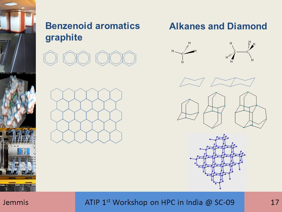 JemmisATIP 1 st Workshop on HPC in India @ SC-0917 Benzenoid aromatics graphite Alkanes and Diamond