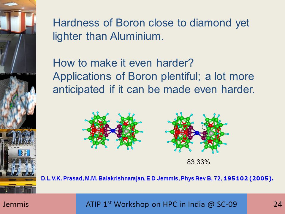 JemmisATIP 1 st Workshop on HPC in India @ SC-0924 Hardness of Boron close to diamond yet lighter than Aluminium. How to make it even harder? Applicat
