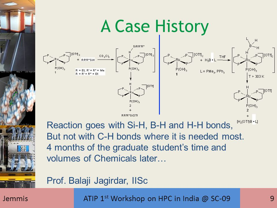 JemmisATIP 1 st Workshop on HPC in India @ SC-099 A Case History Reaction goes with Si-H, B-H and H-H bonds, But not with C-H bonds where it is needed most.
