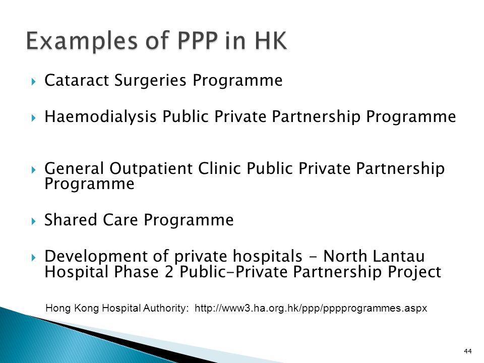 44  Cataract Surgeries Programme  Haemodialysis Public Private Partnership Programme  General Outpatient Clinic Public Private Partnership Programm