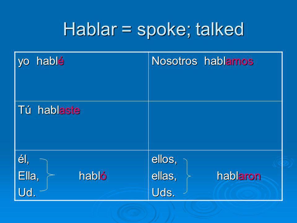 Hablar = spoke; talked yo hablé Nosotros hablamos Tú hablaste él, Ella, habló Ud.ellos, ellas, hablaron Uds.