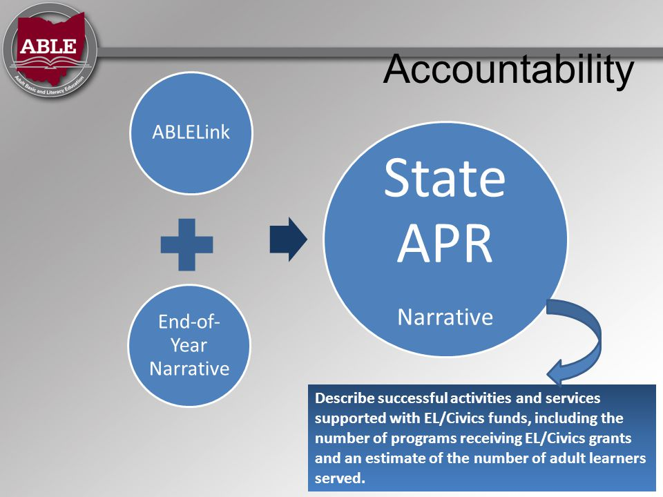 Accountability ABLELink End-of- Year Narrative State APR Narrative Describe successful activities and services supported with EL/Civics funds, including the number of programs receiving EL/Civics grants and an estimate of the number of adult learners served.