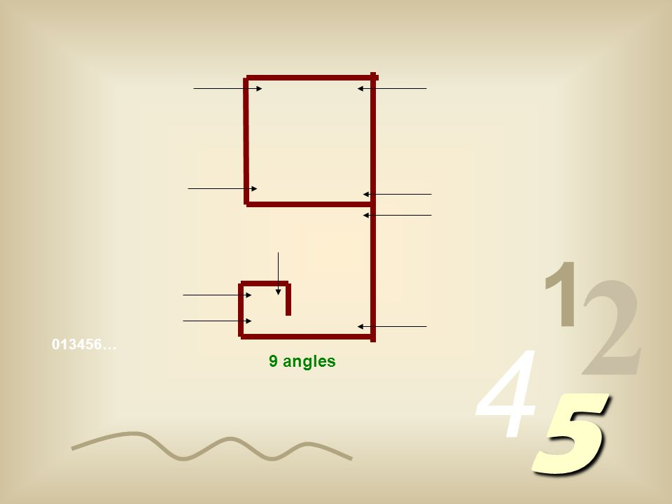 1 2 4 5 5 angles 6 angles 7 angles 8 angles