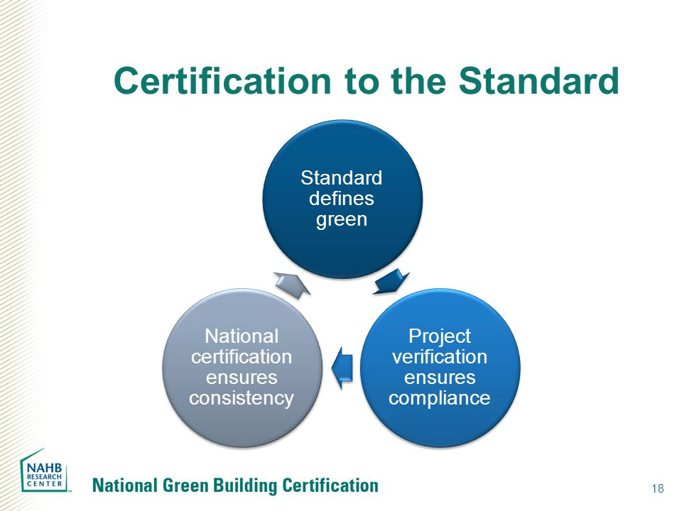 18 Certification to the Standard Standard defines green Project verification ensures compliance National certification ensures consistency