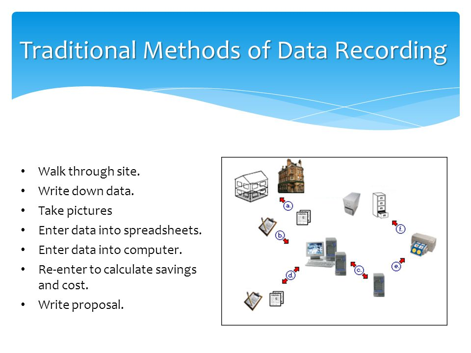 Traditional Methods of Data Recording Walk through site.
