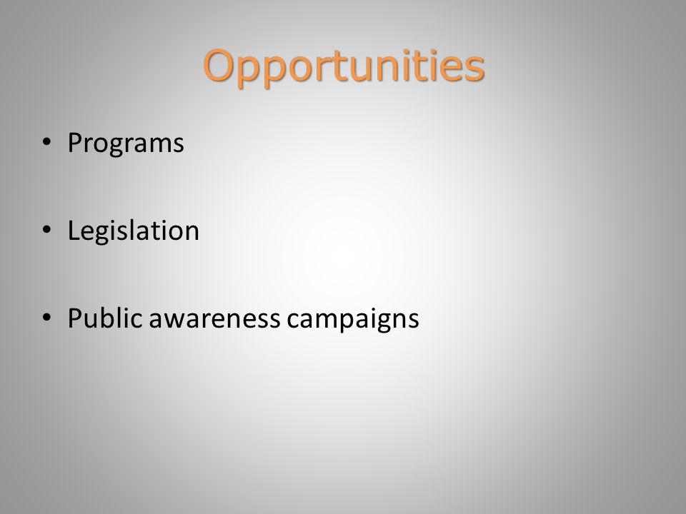 Opportunities Programs Legislation Public awareness campaigns